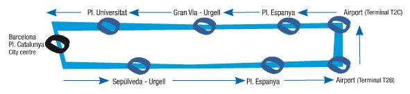 Aerobus A2 maršruto schema