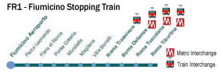 Champino traukinys
